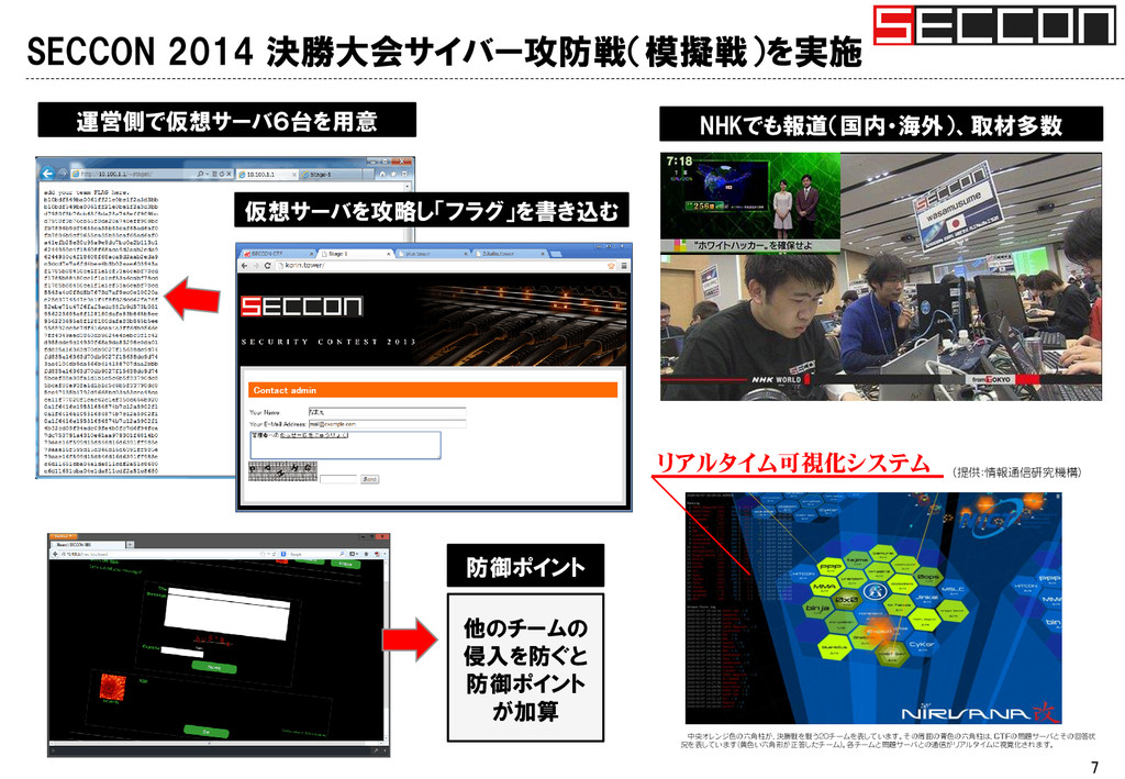 SECCON 2014 決勝大会サイバー攻防戦(模擬戦)を実施 7 (提供:情報通信研究機構)...