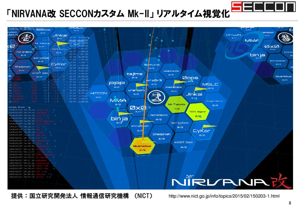 「NIRVANA改 SECCONカスタム Mk-II」 リアルタイム視覚化 8 提供:国立研究...