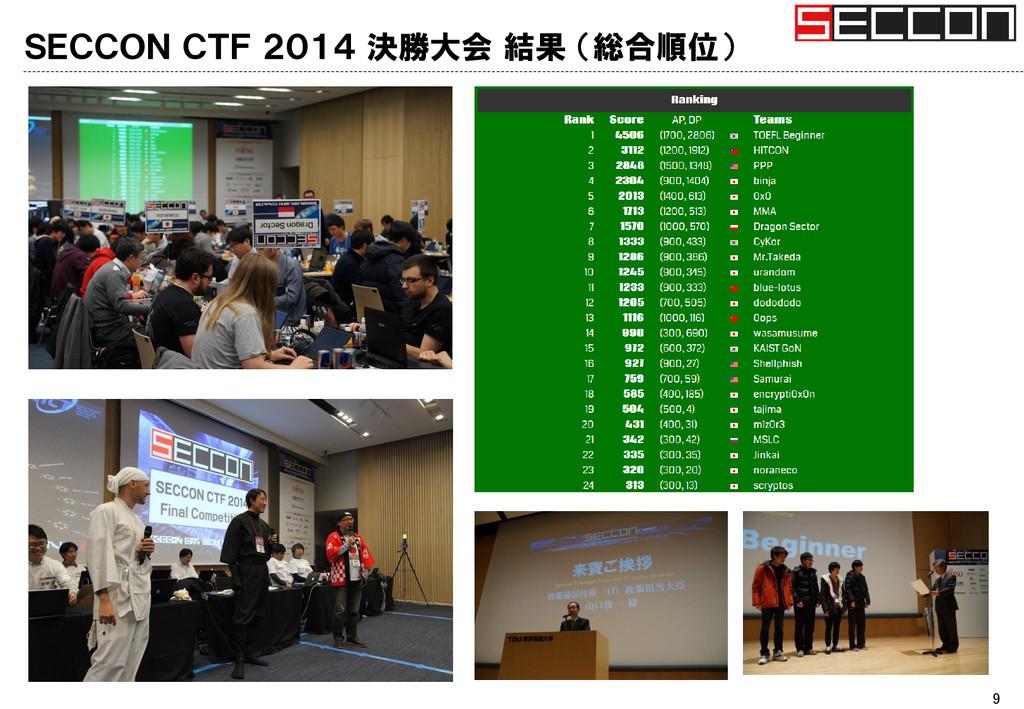 SECCON CTF 2014 決勝大会 結果 (総合順位) 9