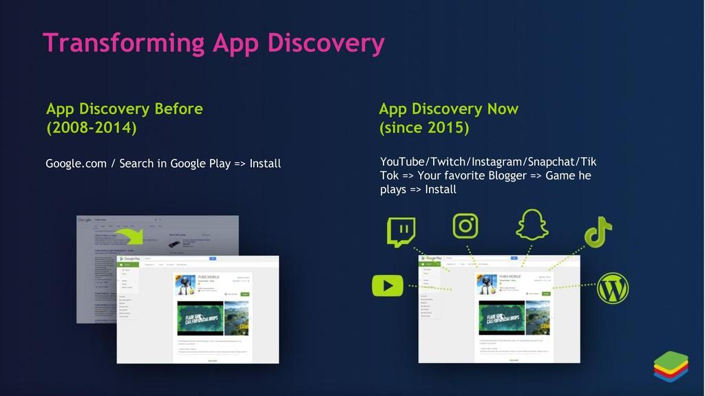 Transforming App Discovery Google.com / Search ...
