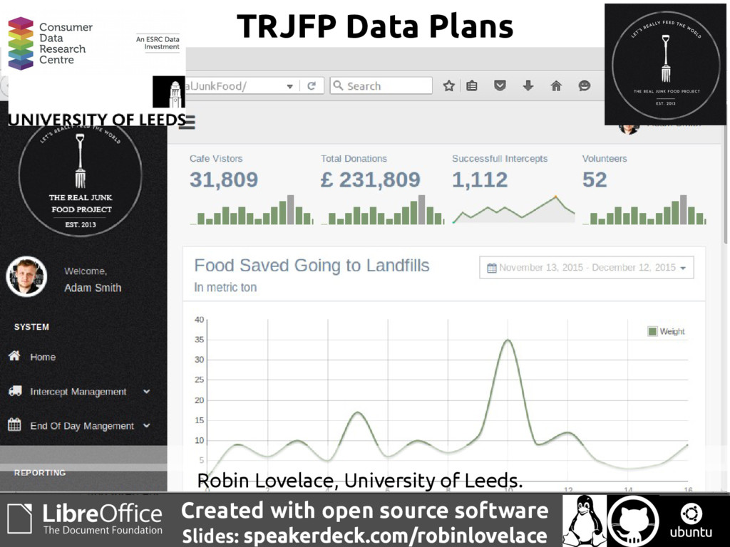 TRJFP Data Plans Robin Lovelace, University of ...