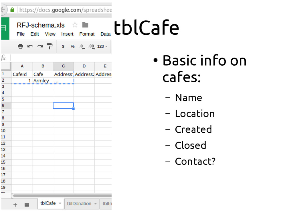 tblCafe ● Basic info on cafes: – Name – Locatio...