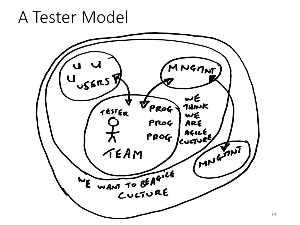 A Tester Model @EvilTester 13