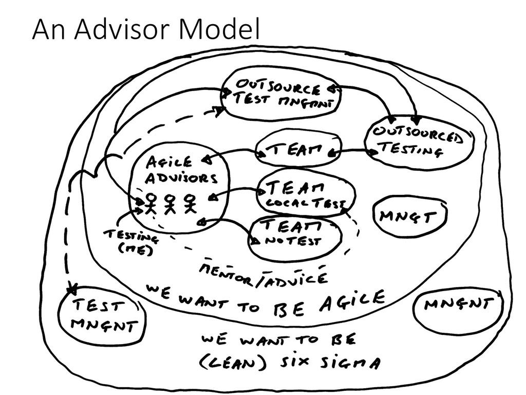 An Advisor Model @EvilTester 17