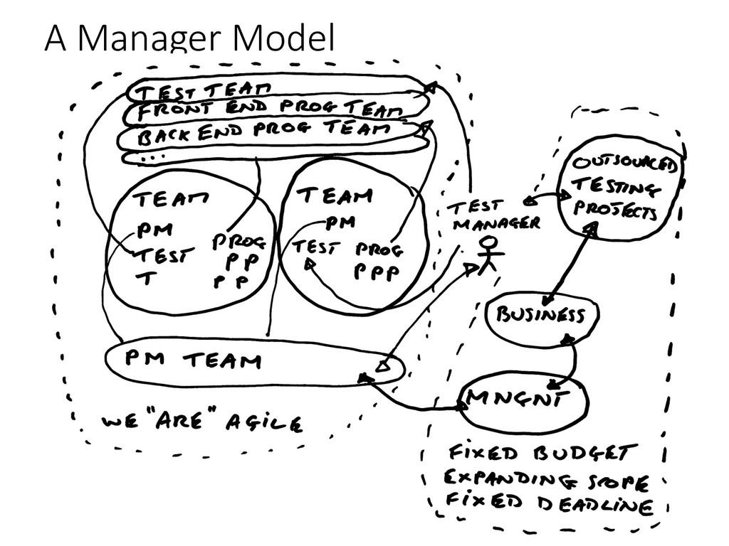 A Manager Model @EvilTester 19