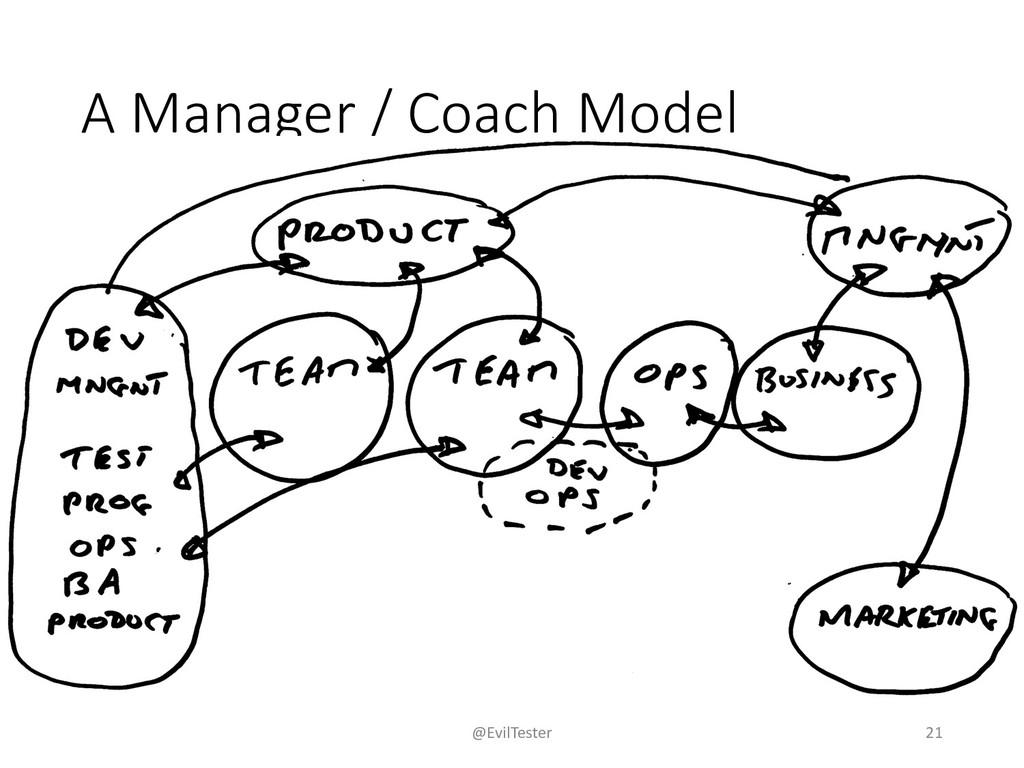 A Manager / Coach Model @EvilTester 21