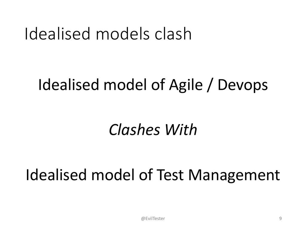 Idealised models clash Idealised model of Agile...