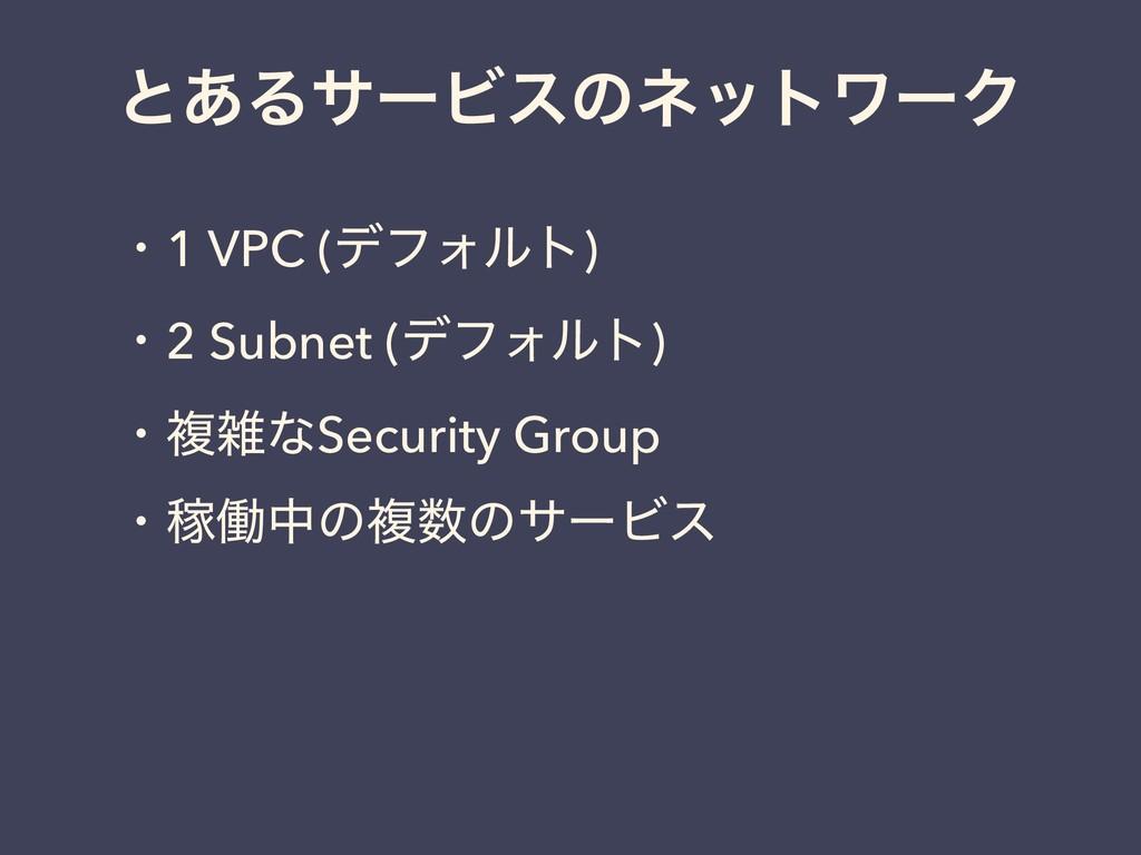 ͱ͋ΔαʔϏεͷωοτϫʔΫ ɾ1 VPC (σϑΥϧτ) ɾ2 Subnet (σϑΥϧτ)...