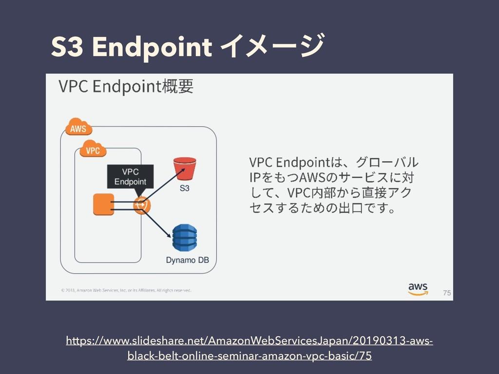 S3 Endpoint Πϝʔδ https://www.slideshare.net/Ama...