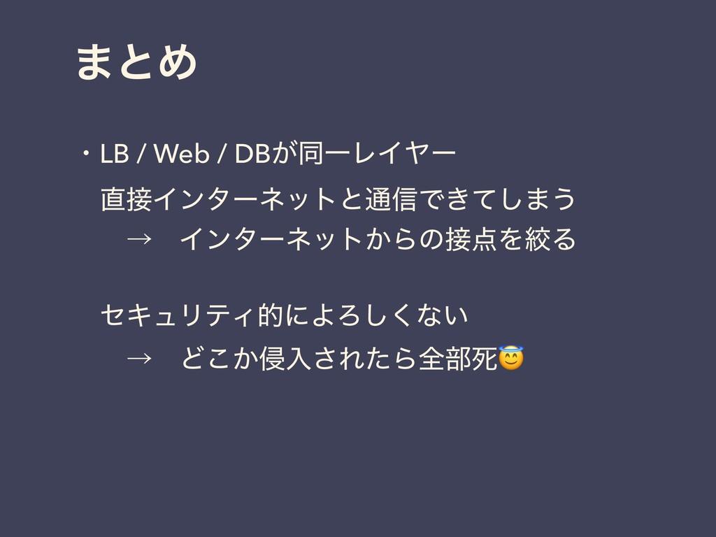 ·ͱΊ ɾLB / Web / DB͕ಉҰϨΠϠʔ ɹΠϯλʔωοτͱ௨৴Ͱ͖ͯ͠·͏ ɹ...
