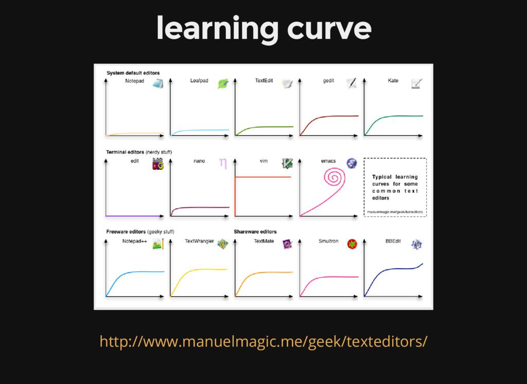 learning curve http://www.manuelmagic.me/geek/t...