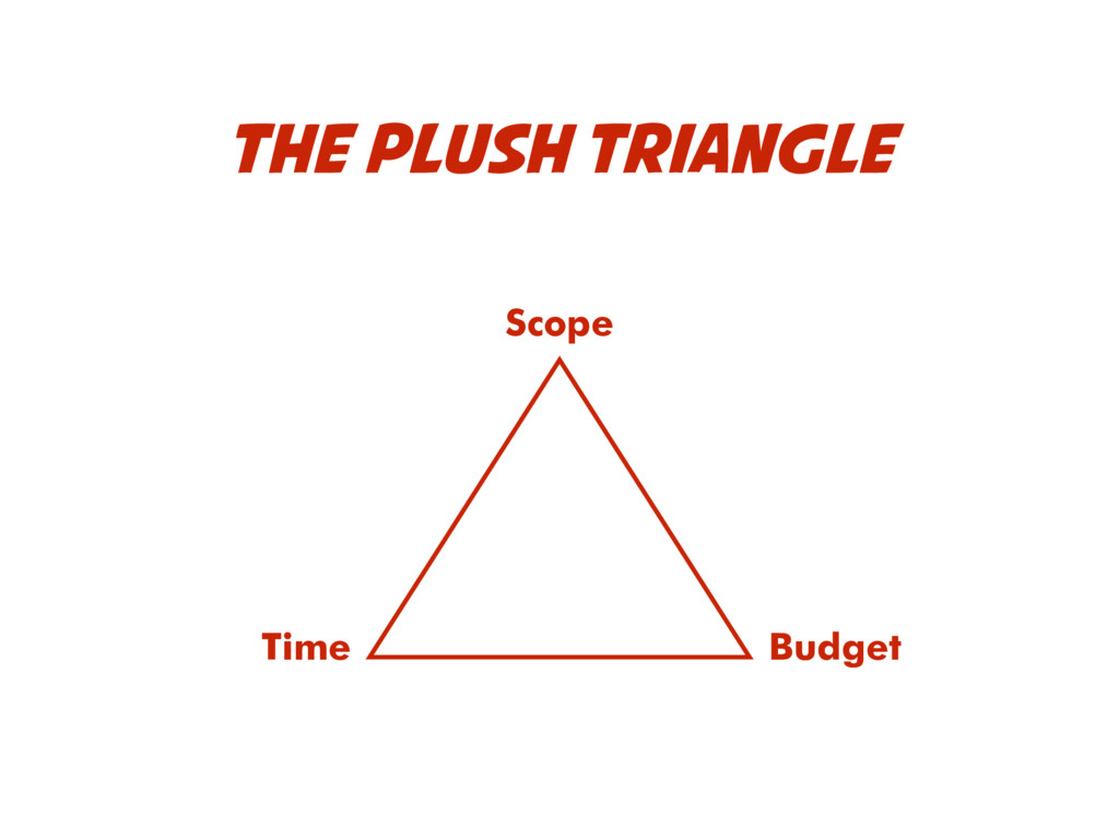 THE PLUSH TRIANGLE Time Budget Scope