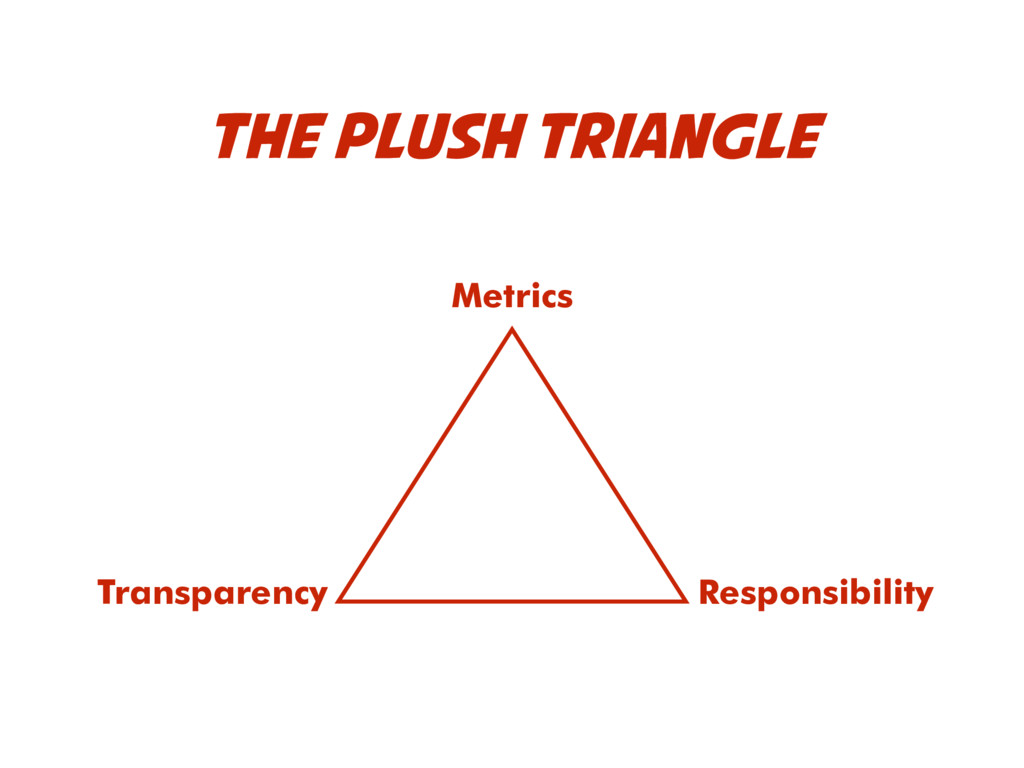 THE PLUSH TRIANGLE Transparency Responsibility ...