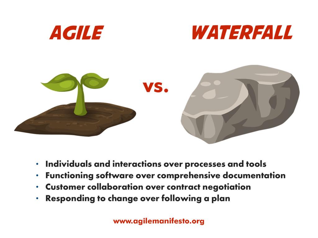 vs. Waterfall Agile • Individuals and interacti...