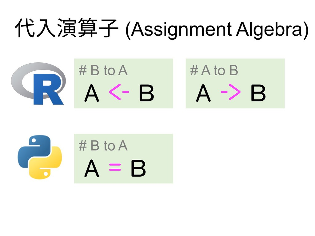 代⼊演算⼦ (Assignment Algebra) A <- B # B to A A ->...