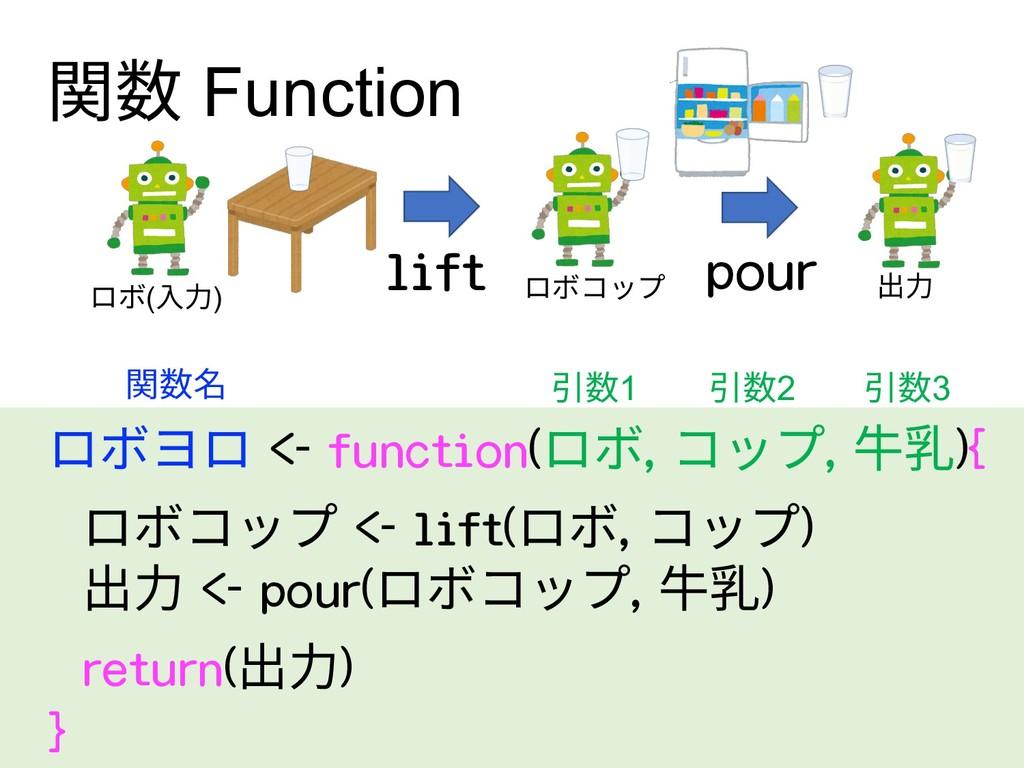 関数 Function lift ロボヨロ <- function(ロボ, コップ, ⽜乳){...