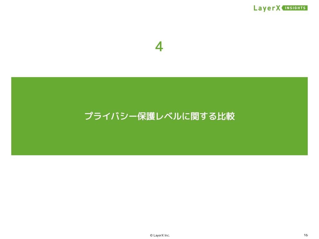 16 © LayerX Inc.