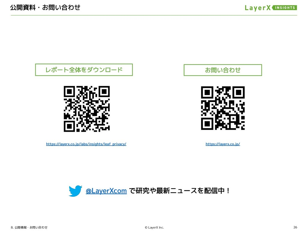 26 © LayerX Inc. 8. 公開情報・お問い合わせ