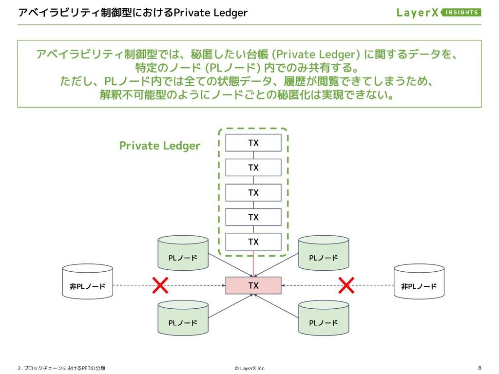 8 © LayerX Inc. 2. ブロックチェーンにおけるPETの分類
