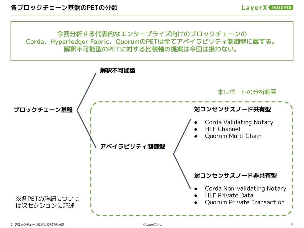 9 © LayerX Inc. 2. ブロックチェーンにおけるPETの分類 ● Corda V...