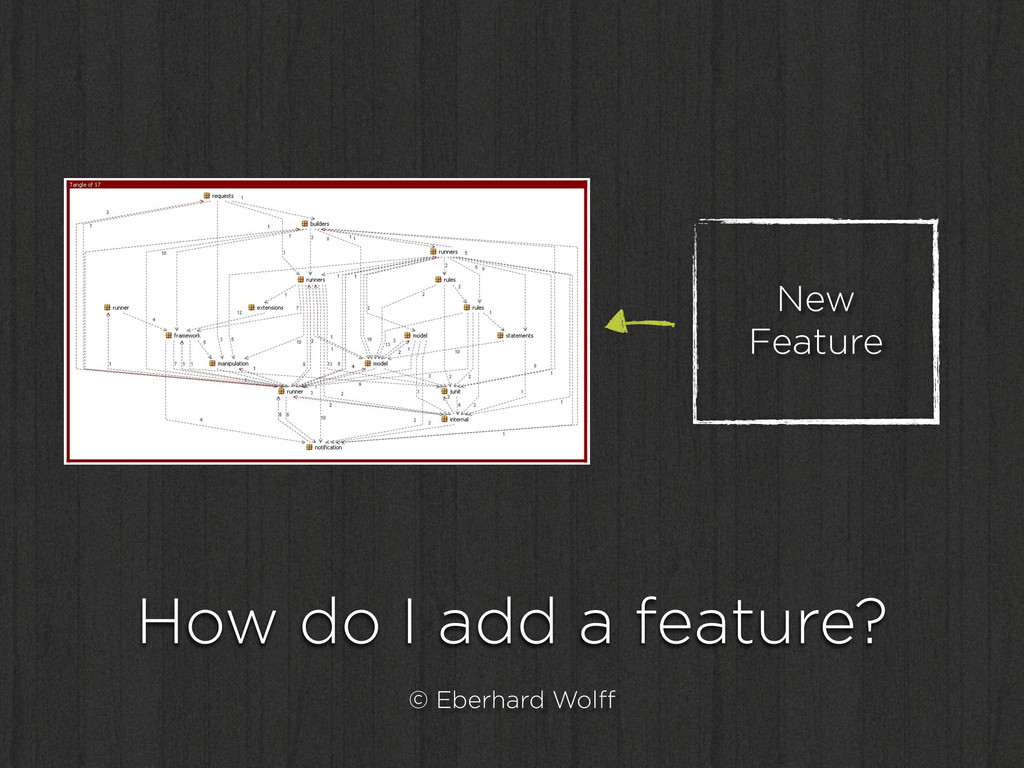 How do I add a feature? New Feature © Eberhard...