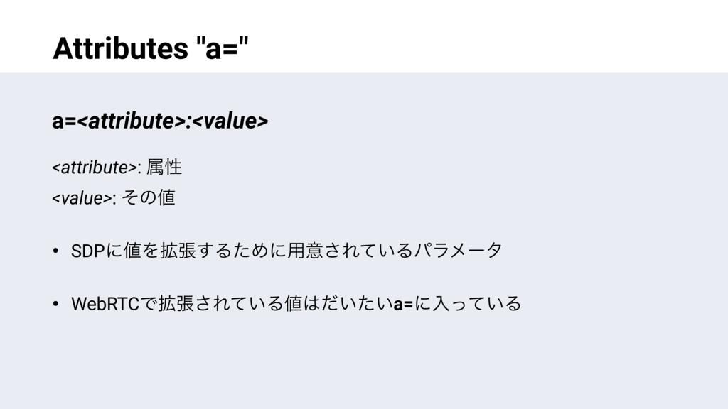 "Attributes ""a="" a=<attribute>:<value> <attribut..."