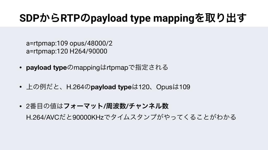 SDP͔ΒRTPͷpayload type mappingΛऔΓग़͢ a=rtpmap:109...