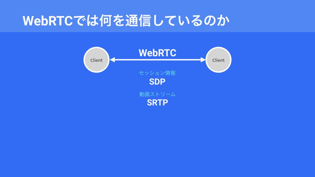 WebRTCͰԿΛ௨৴͍ͯ͠Δͷ͔ Client WebRTC Client SDP SRT...