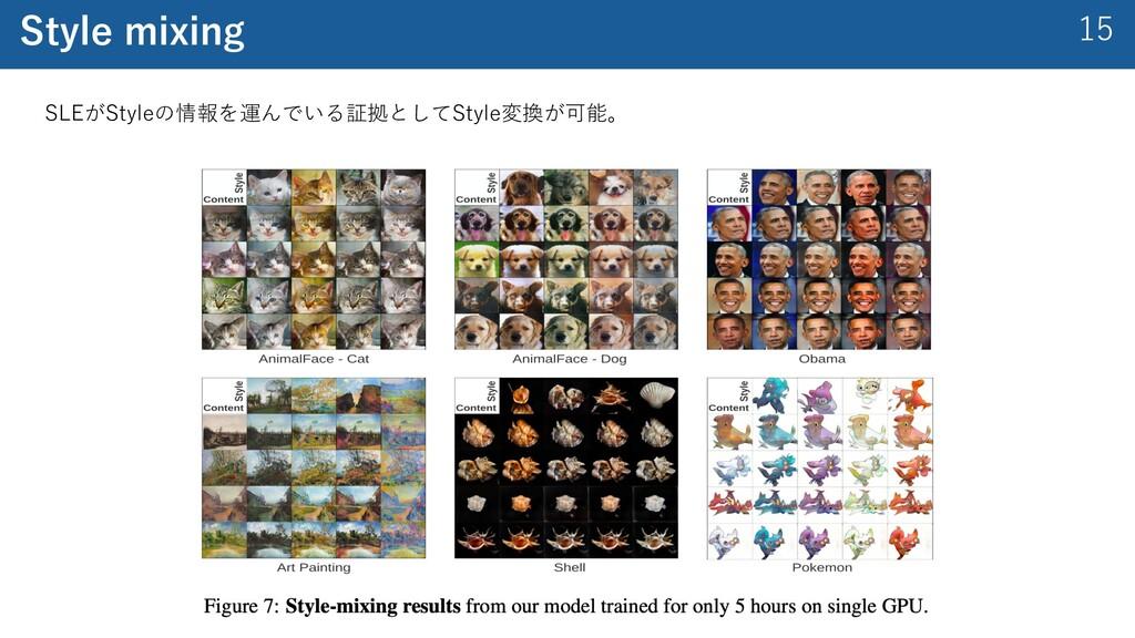 15 Style mixing SLEがStyleの情報を運んでいる証拠としてStyle変換が...