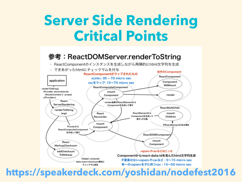 Server Side Rendering Critical Points https://s...