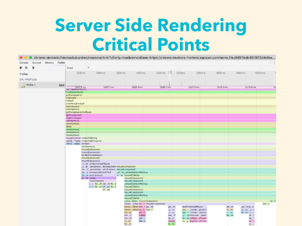 Server Side Rendering Critical Points