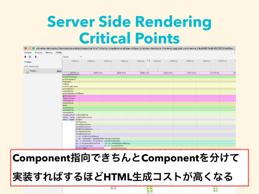 Server Side Rendering Critical Points Component...