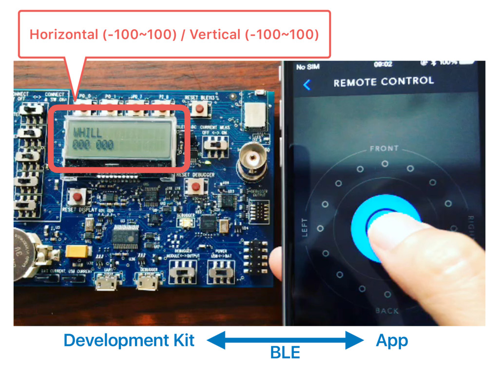 Horizontal (-100~100) / Vertical (-100~100) Dev...