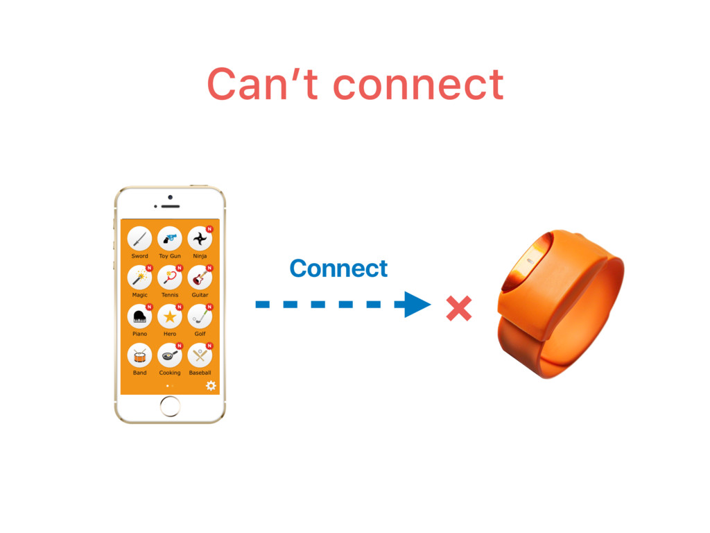 Can't connect Connect ×