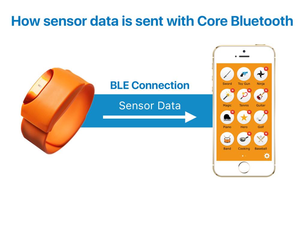 Sensor Data How sensor data is sent with Core B...