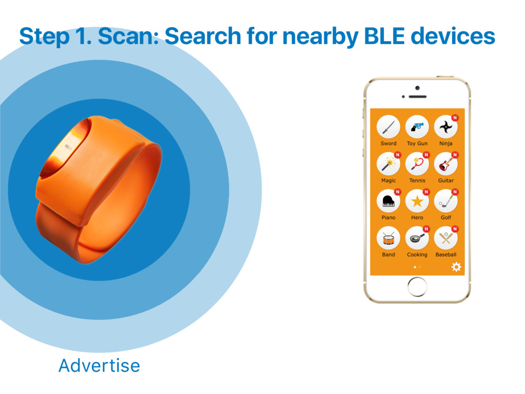 Step 1. Scan Advertise : Search for nearby BLE ...