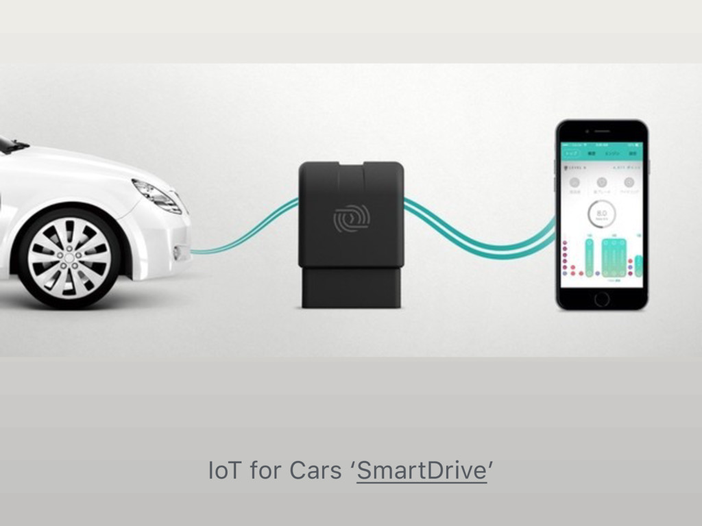 IoT for Cars 'SmartDrive'
