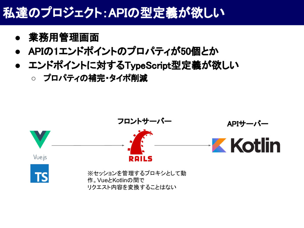 私達のプロジェクト:APIの型定義が欲しい ● 業務用管理画面 ● APIの1エンドポイントの...