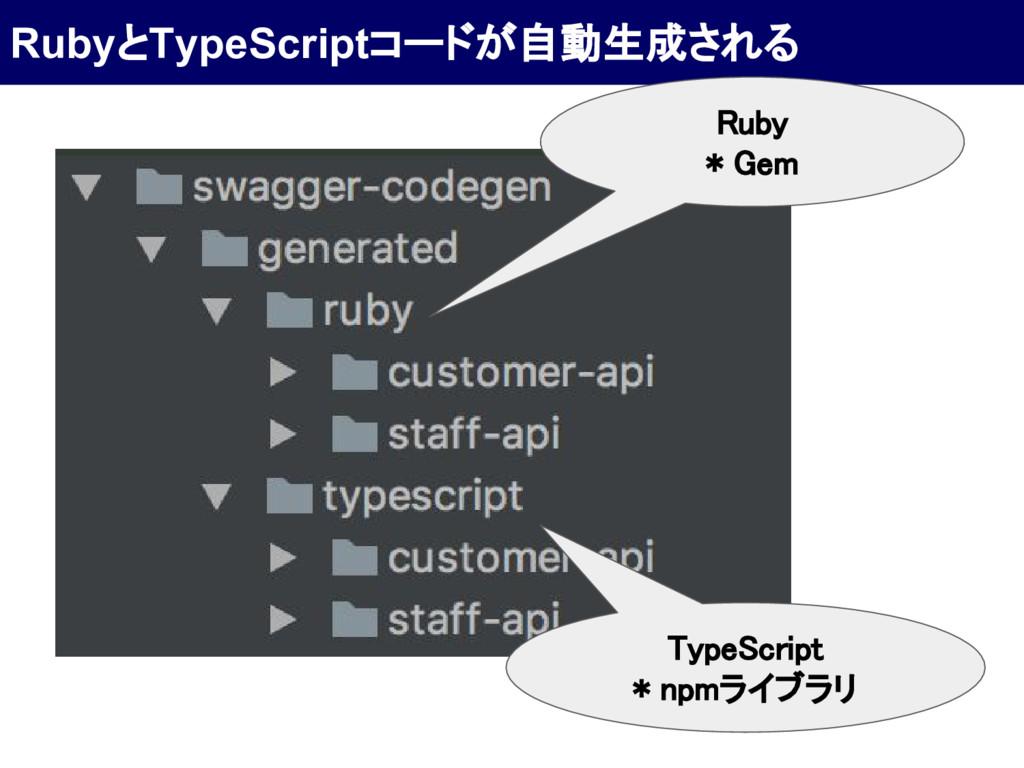RubyとTypeScriptコードが自動生成される Ruby * Gem TypeScrip...