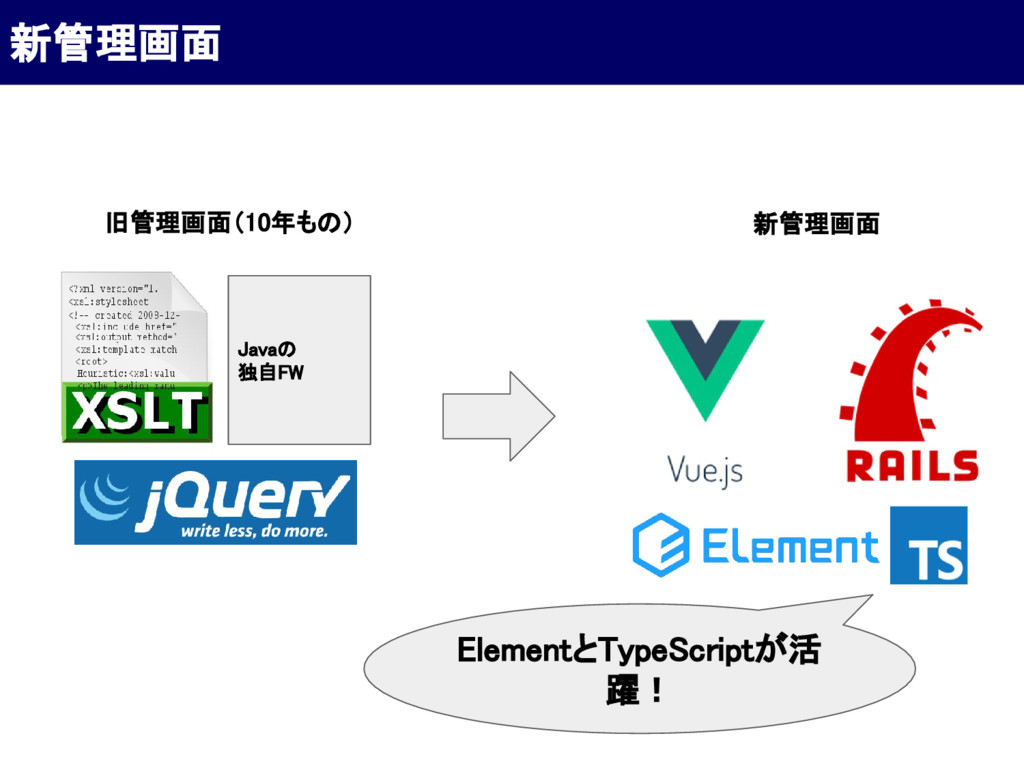新管理画面 新管理画面 ElementとTypeScriptが活 躍! 旧管理画面(10年もの...