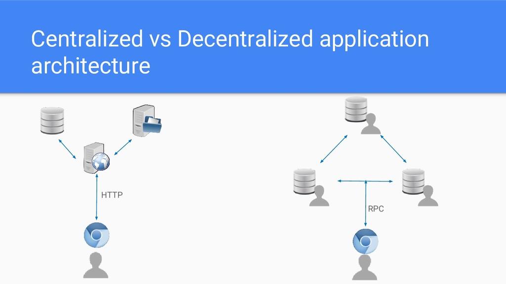 Centralized vs Decentralized application archit...