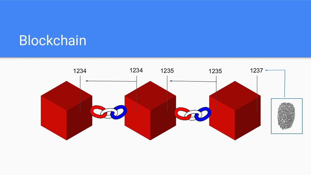 Blockchain 1234 1234 1235 1235 1237