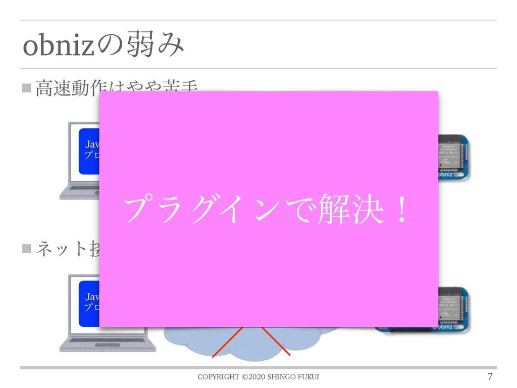 COPYRIGHT ©2020 SHINGO FUKUI ߴಈ࡞ۤख ωοτଓ͕Ε...
