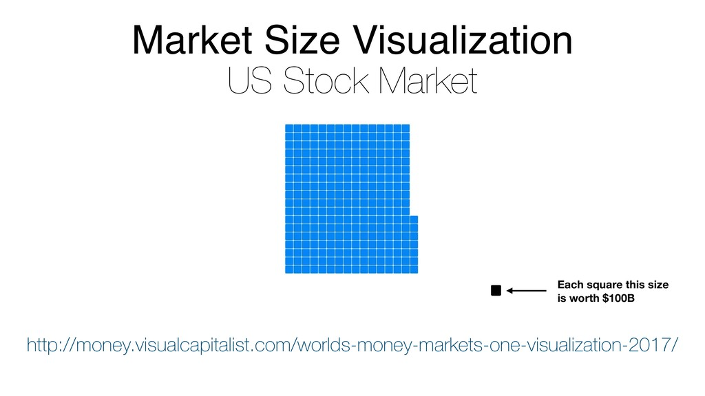 http://money.visualcapitalist.com/worlds-money-...