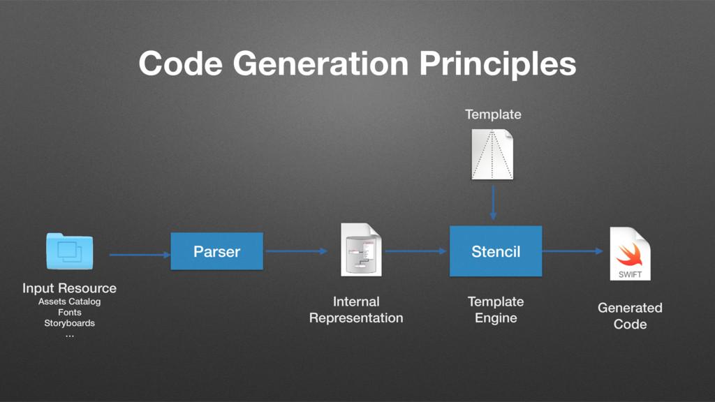 Code Generation Principles Parser Internal Repr...