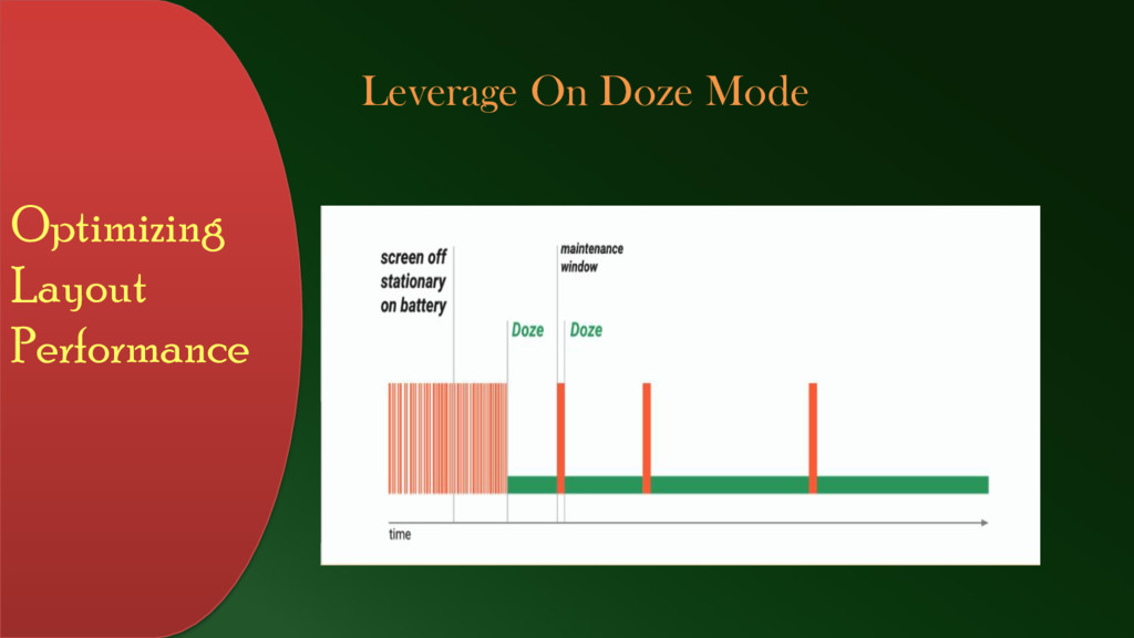 Optimizing Layout Performance Leverage On Doze ...