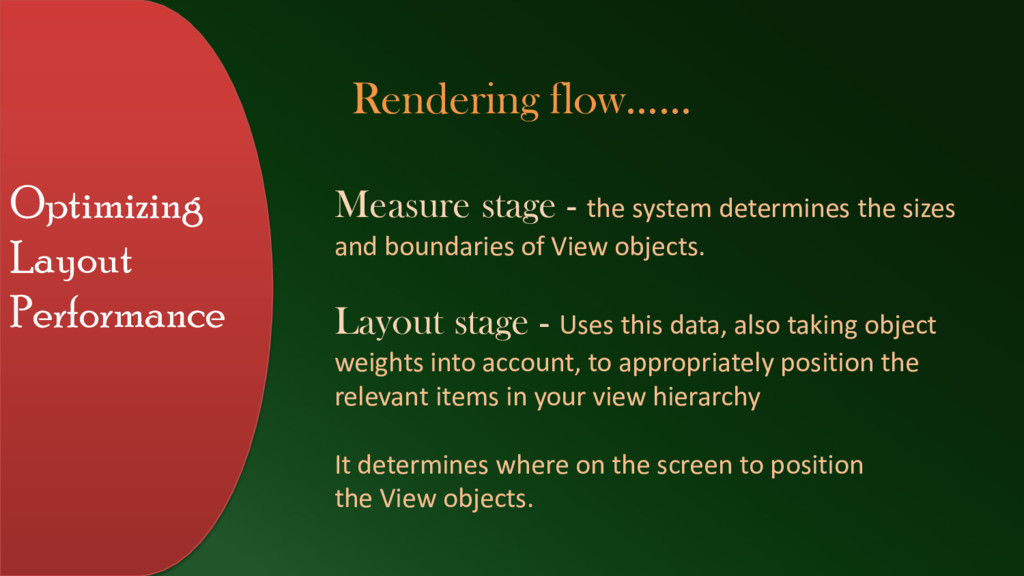 Optimizing Layout Performance Measure stage - t...