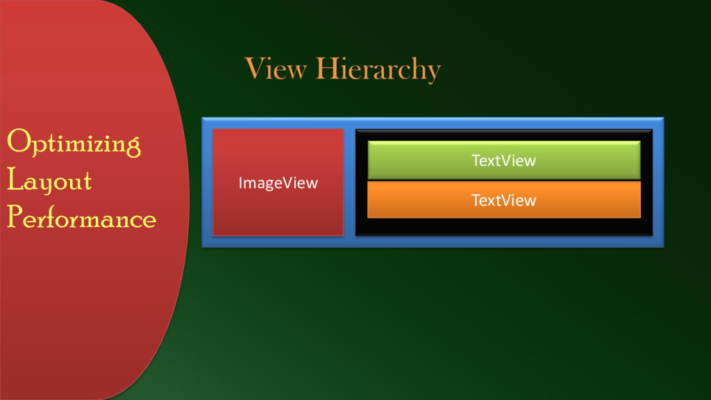 Optimizing Layout Performance View Hierarchy Im...
