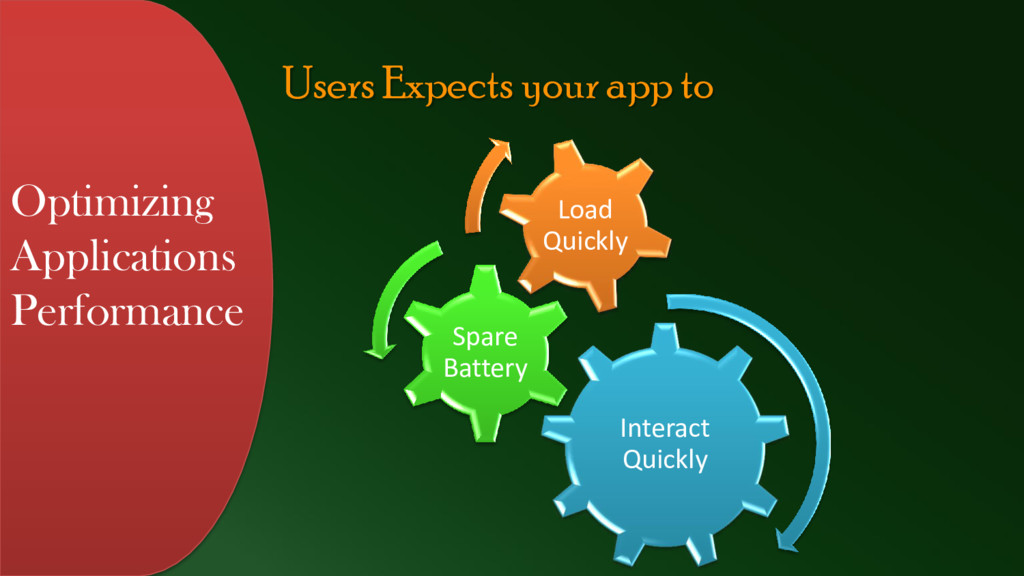 Users Expects your app to Optimizing Applicatio...