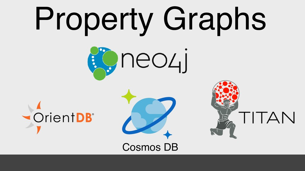 Cosmos DB Property Graphs